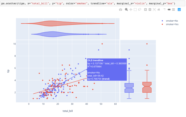 Plotly Express 등장 – DataKubwa
